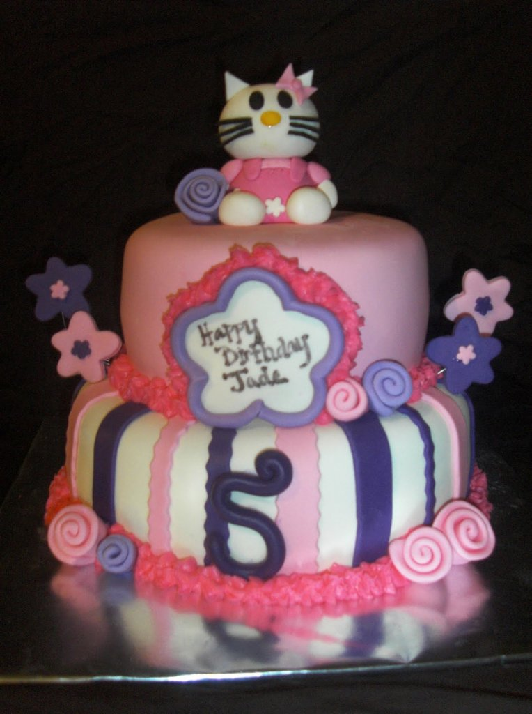 hello kitty backen